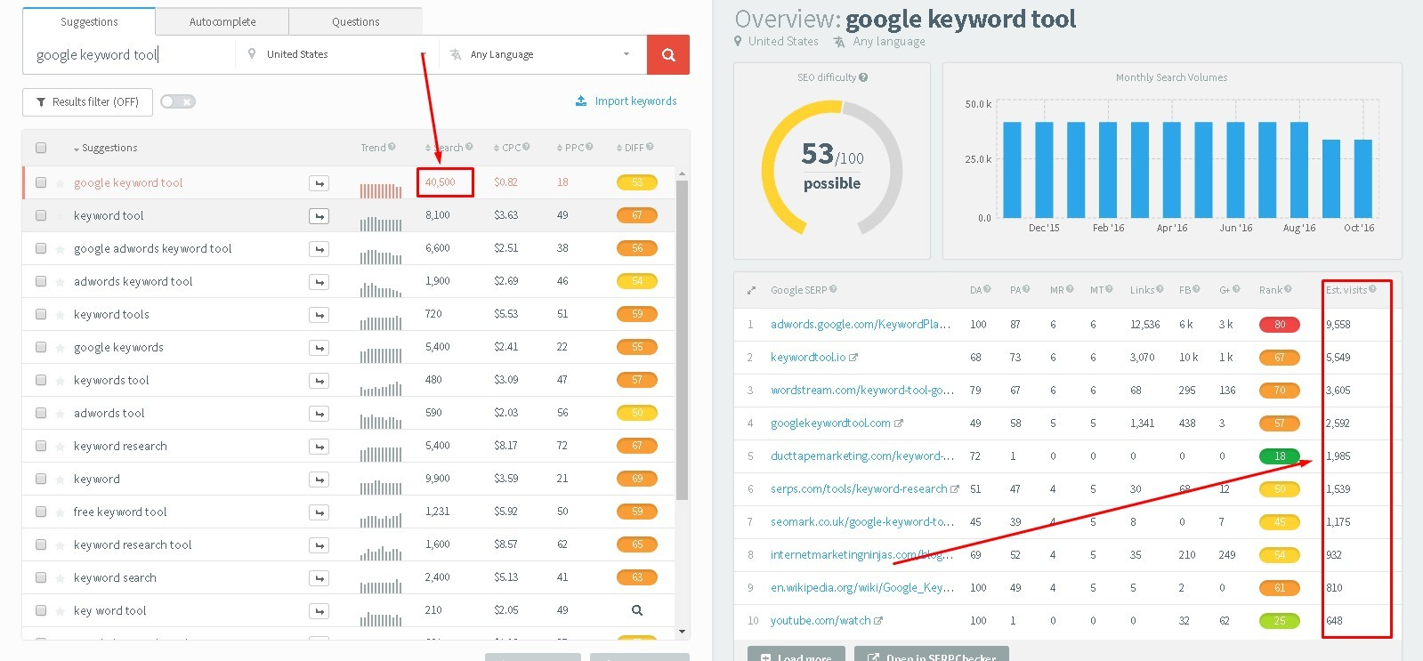 the hacks of keyword research step 1