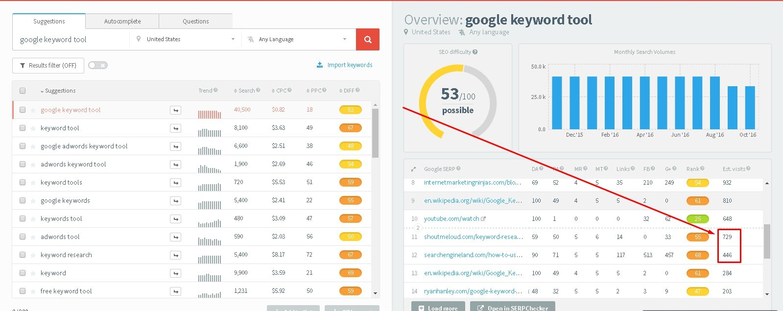 the hacks of keyword research step 3