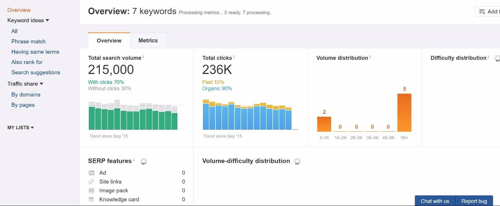ahrefs google keyword tool alternative 1