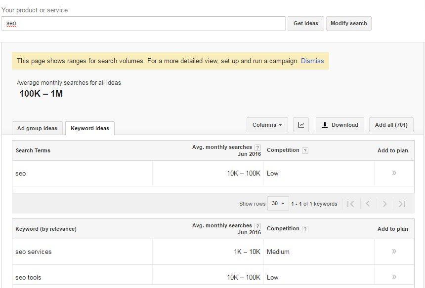 google keyword planner data after the change