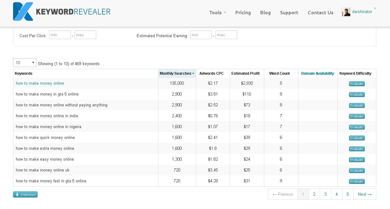 keyword revealer keyword tool results