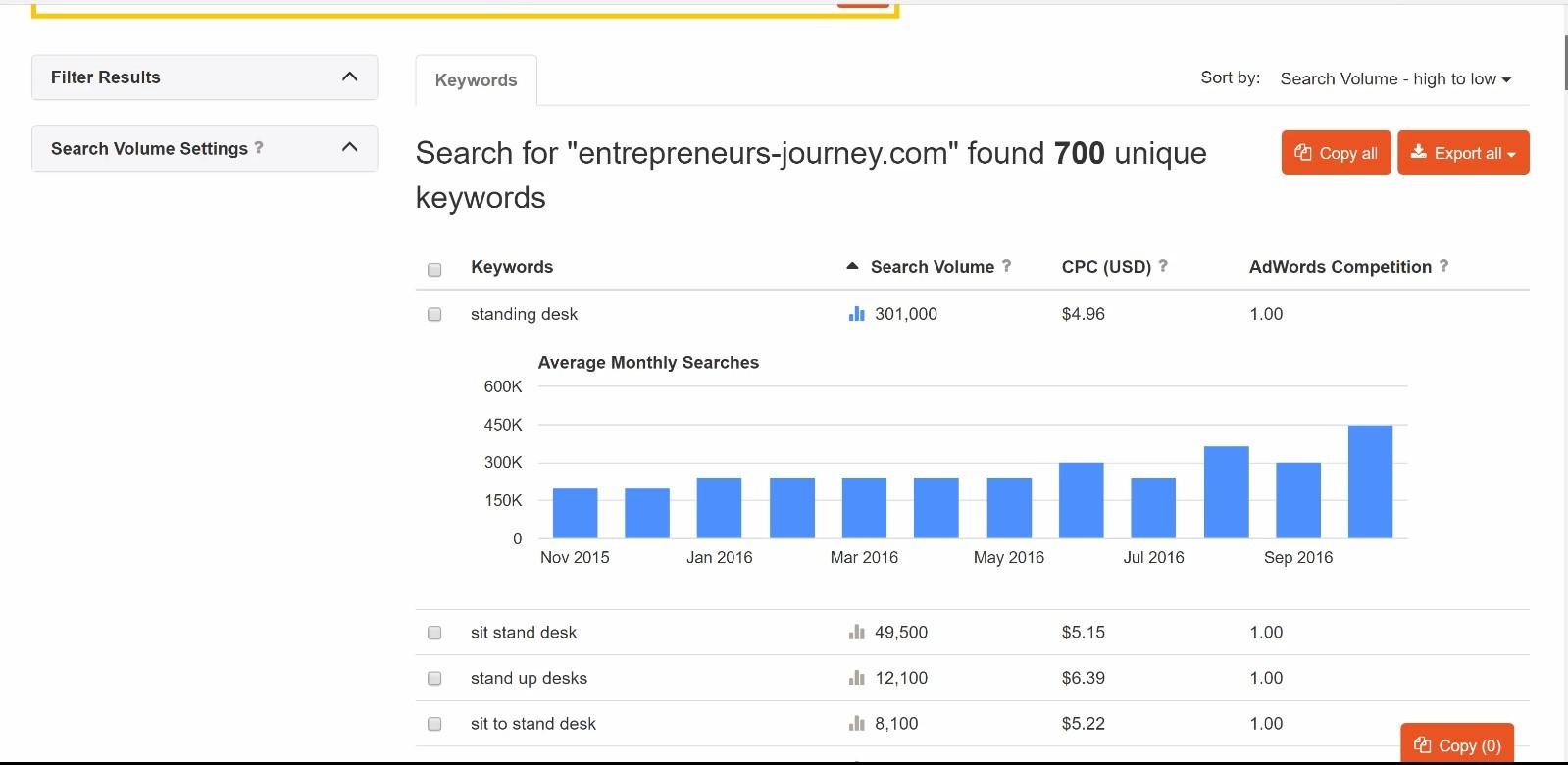 screenshot of keyword tool.io
